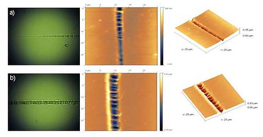Figure 4: Optical and 2-D and 3-D AFM micrographs of the LC1 (a) and LC2 (b) for the sample with a coating thickness of 250nm.