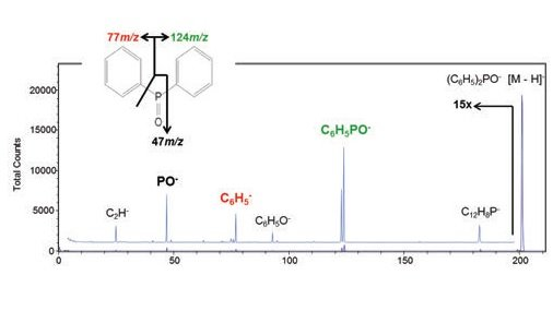 new-phi-mass-spectrometry-option-