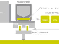 Principle of Active Vibration Isolation Technology
